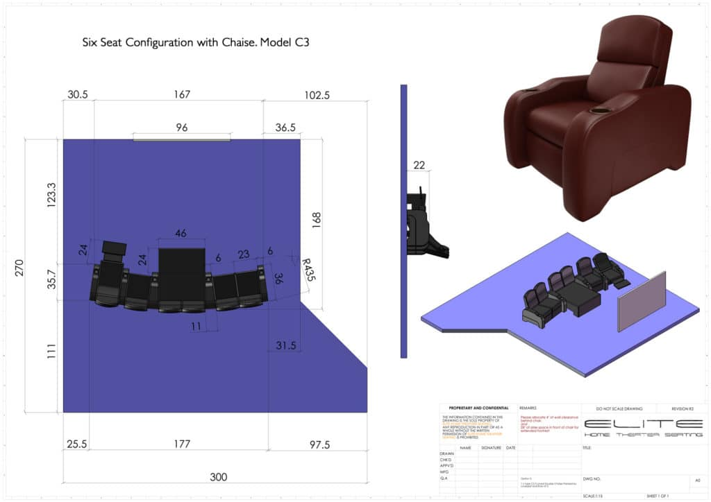 layout of a home theater will determine the screen you need